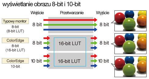 10bit_pl