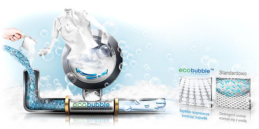 Jak działa technologia EcoBubble™?