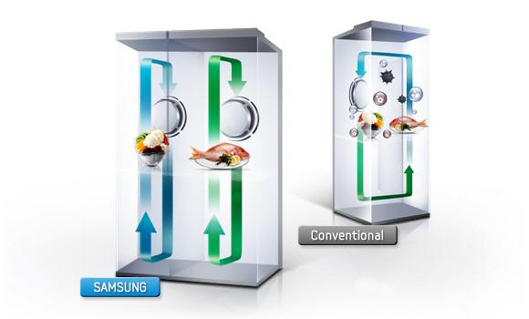 Twin Cooling System™ to najlepsze połączenie obu światów