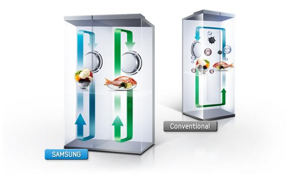 System Twin Cooling Plus® to najlepsze połączenie obu światów