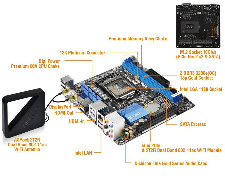 ASRock Z97M-ITX/ac Realtek HD Audio Drivers Mac