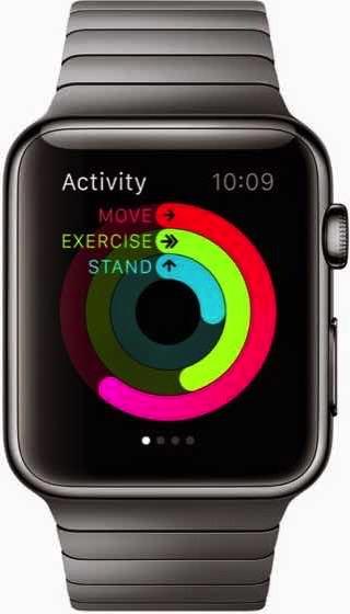 Znalezione obrazy dla zapytania apple watch Stepz
