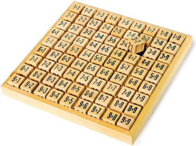 Tabliczka mnożenia (7583) 1