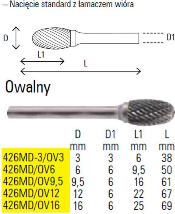 BETA pilnik obrotowy owalny 12mm (426MD-OV12) 1