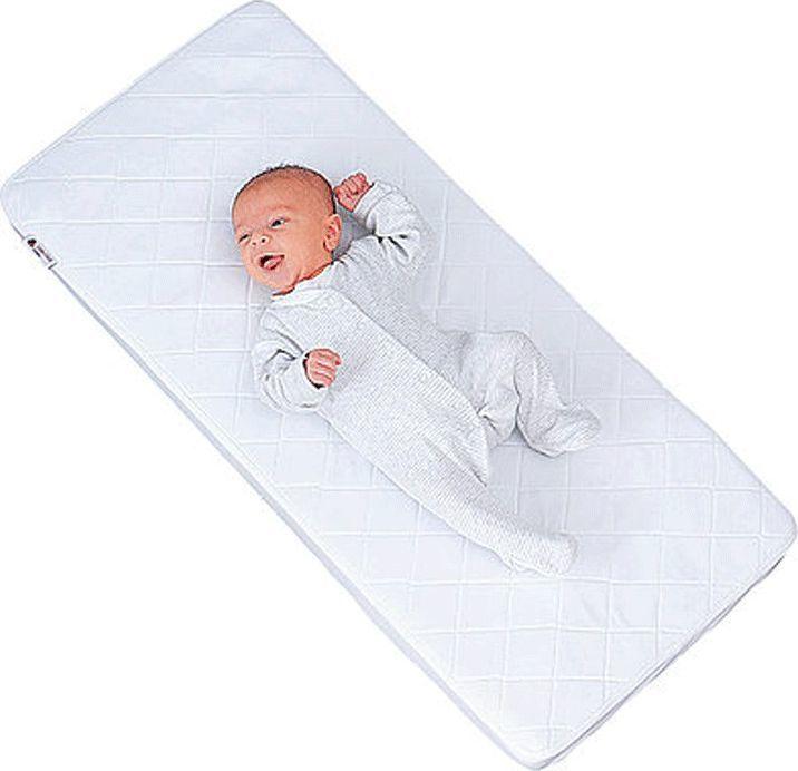 Little Chick London Oddychający materac antyalergiczny do łóżeczek dostawnych 1