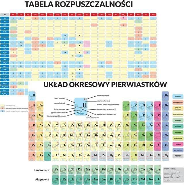 Artglob Podkładka edu. - Układ okresowy pierwiastków... 1