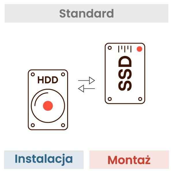 Wymiana dysku HDD na SSD + przeniesienie systemu 1