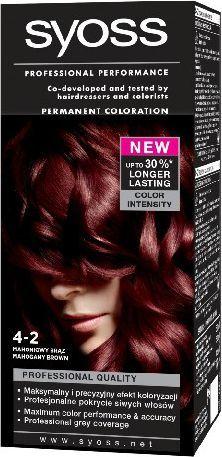 Syoss Farba do włosów Mahoniowy Brąz nr 4-2 1