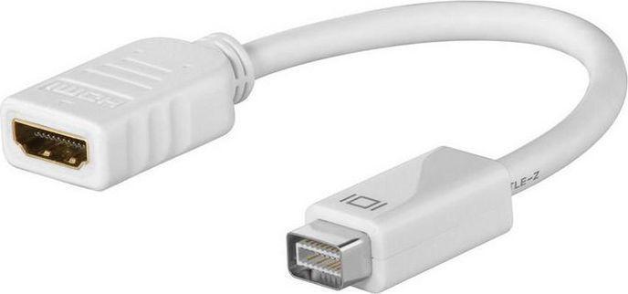 Adapter AV MicroConnect DVI Mini - HDMI biały (MDVI-HDMIF-020) 1