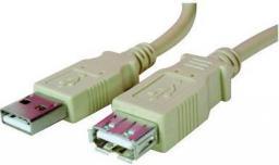 Kabel USB USB-A - USB-A, 1.8m