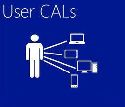 System operacyjny Microsoft Sof MS Win Svr 2016 DE 5Usr CAL - R18-05246