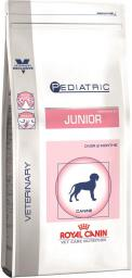 Royal Canin Junior Digest & Skin 10kg