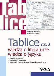Tablice cz.2 wiedza o literaturze, języku