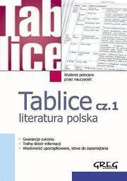 Tablice cz.1 literatura polska