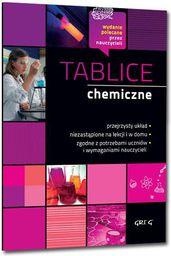 Tablice chemiczne (14600)