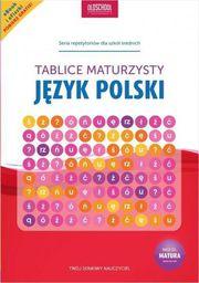 Tablice maturzysty. Język polski