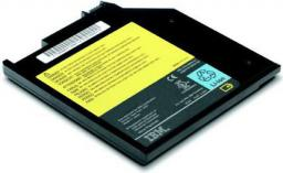 Lenovo ThinkPad Advanced Ultrabay Battery 43R9250