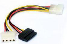 Gembird CC-SATA-PSY2