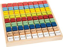 SFD Tabliczka mnożenia kolorowe kostki 1-9