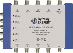Technisat MULTYSWITCH CE 5/8 HD ( 0000/7901 )