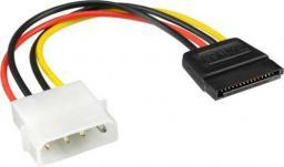 InLine Adapter SATA Zasilanie (29670)
