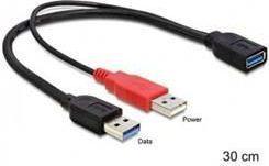 Kabel USB Delock 83176