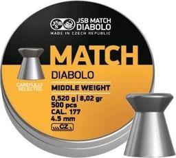 JSB Śrut diabolo JSB Match Middle 4,50/500 uniwersalny
