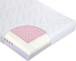 Babys Zone Materac do łóżeczka TRIO VISCO-COMFORT 120x60 + pokrowiec Basic