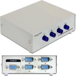 Delock Video Splitter RS-232  4 porty  (87589)