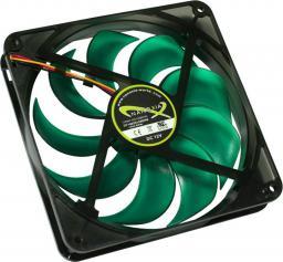 Nanoxia DS 1400 RPM (200300273)