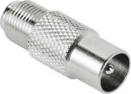 Hama Adapter Gniazdo F - Wtyk Aantenowy (001224870000)